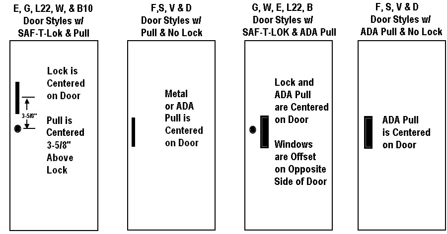 ADA Handle and Lock Positions for Cabinet